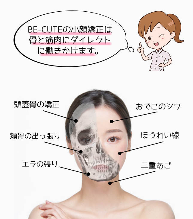 韓国式小顔矯正コルギBE1CUTE神戸三宮元町店