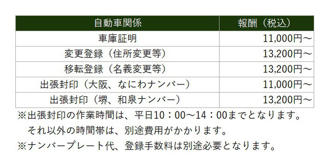 自動車登録 価格表