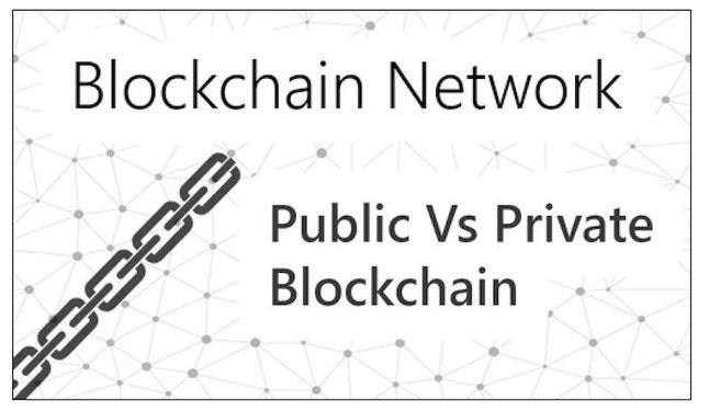 tecnologia blockchain pubblica o privata come funziona