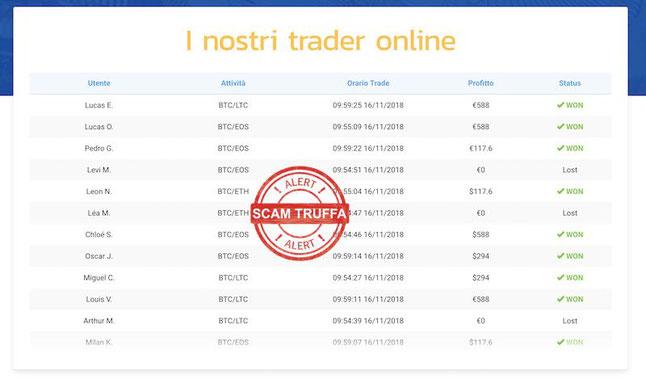 bitcoin victory truffa trading