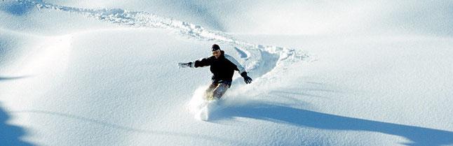Ski areas around Kaprun