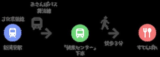 すてんぱれ アクセス方法 新浦安 おさんぽバス 舞浜線