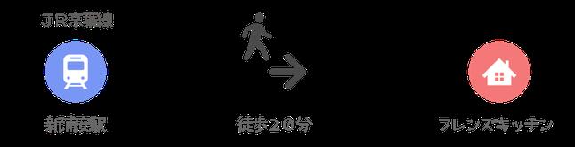 グループホーム アクセス方法 新浦安 徒歩
