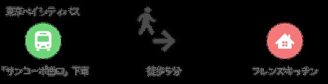グループホーム アクセス方法 東京ベイシティバス