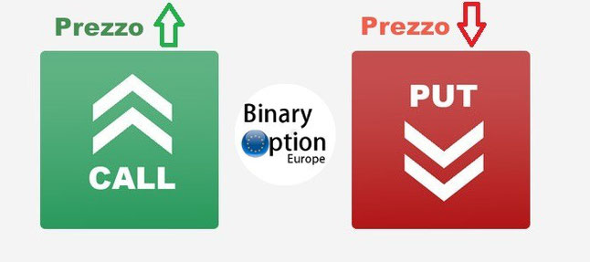 opzioni binarie truffa come funzionano