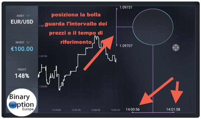 anyoption bubbles seleziona un asset bolle bubbles opzioni binarie