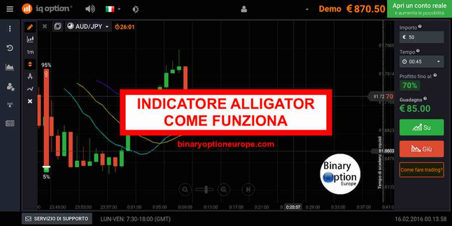 alligator indicatore iq option opzioni binarie affidabile
