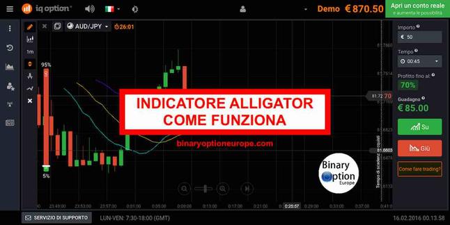 alligator indicatore iq option opzioni binarie affidabile