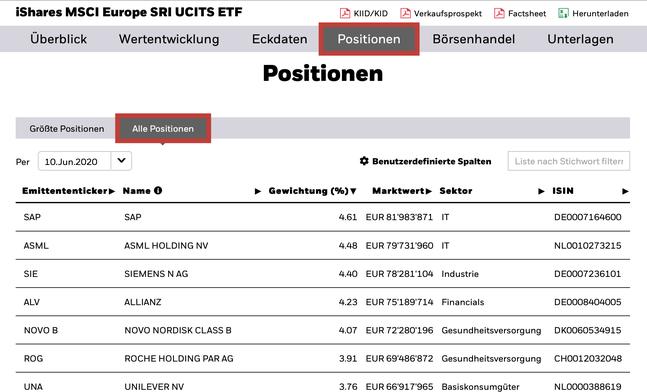 Webseite von iShares mit allen Positionen des ETFs