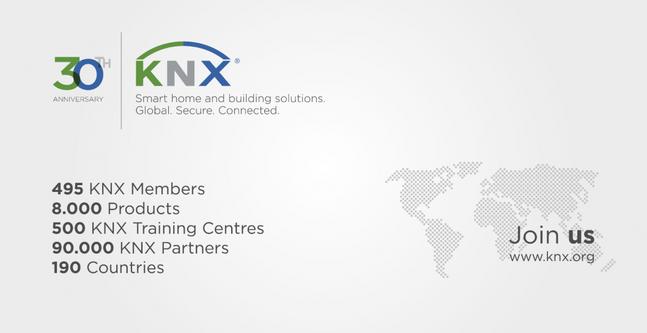 Ein wesentlicher Vorteil bei KNX: Die große Zahl an Herstellern, Produkten und Partnern (BIld: KNX.org)