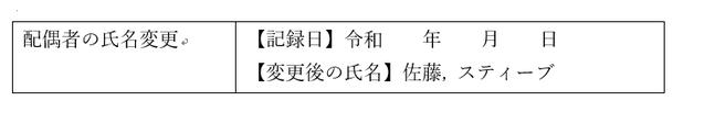 国際結婚後の戸籍謄本(外国人の苗字を変更)