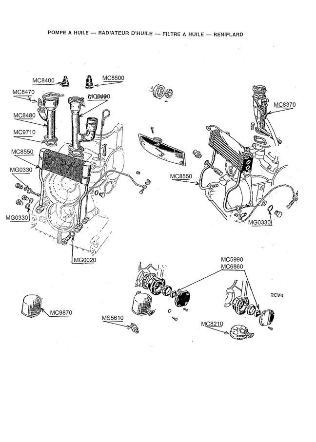 Radiateur - Pompe à huile