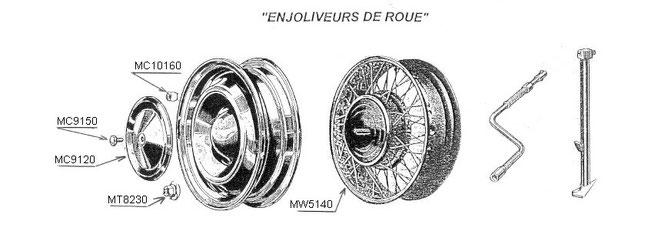 Enjoliveurs de roue