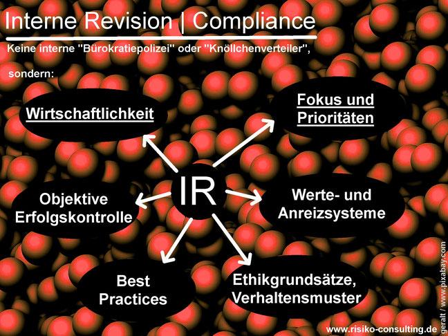 Risiko-Consulting: Interne Revision & Compliance bei Familienunternehmen