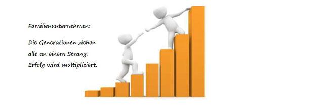 Familienunternehmen: Erfolg wird multipliziert