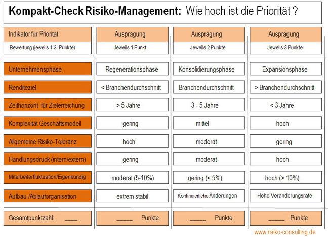 Kompakt-Check Risiko-Management