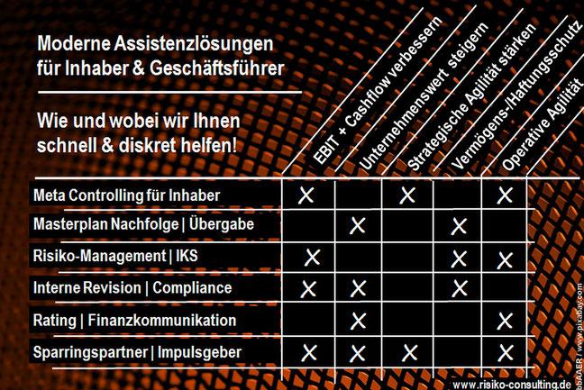 Risiko-Consulting: Moderne Assistenzlösungen für Inhaber & Geschäftsführer