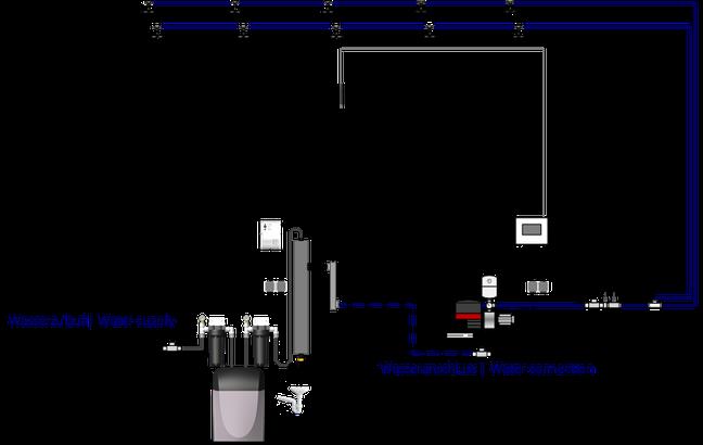 Airhum Aufbau
