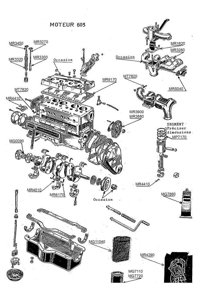 Schéma moteur 603