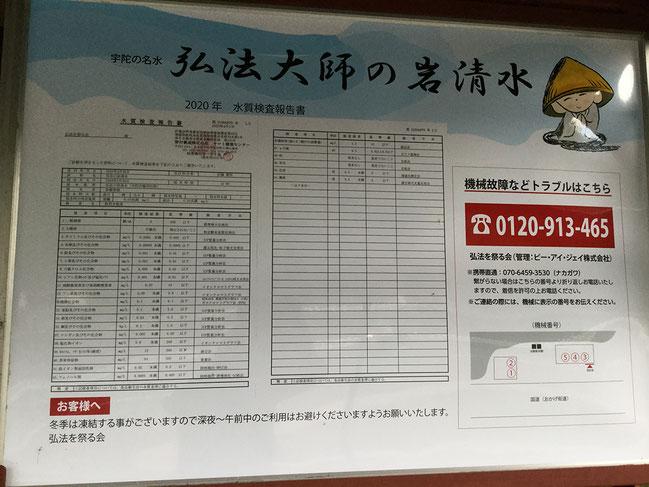 弘法大師の岩清水 成分表 水質検査