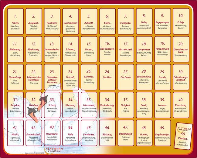 Orakelkarten Tischvorlage zum Auslegen