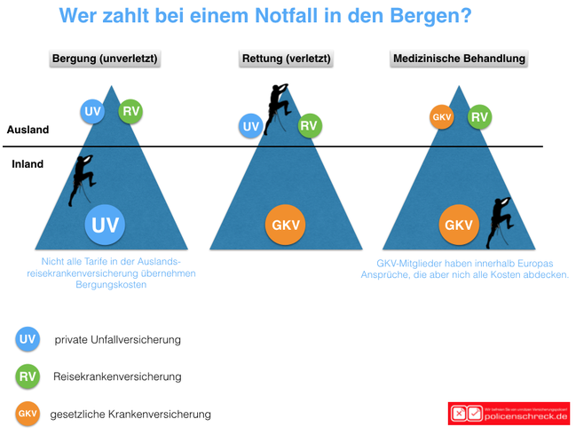 Policenschreck - Versicherungsmakler in Rüsselsheim und Umgebung - Thomas Renker