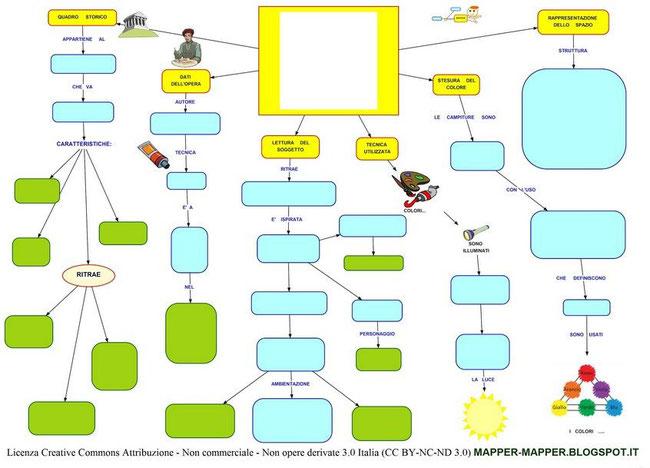 morbido e leggero nuovo stile di vita repliche Mappe concettuali: link - Benvenuti su profwaltergalli!