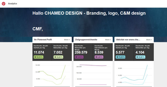 Chameo design profile -Pinterest Analitics-