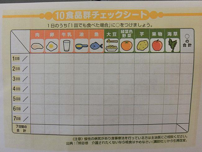 10食品群チェックシート