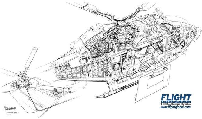 Diseño profesional de un helicóptero