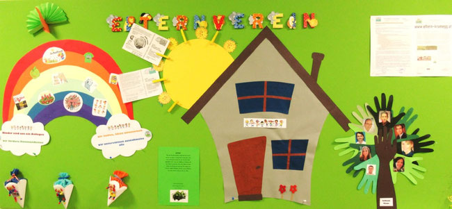 Infotafel des Elternvereins im Schulfoyer
