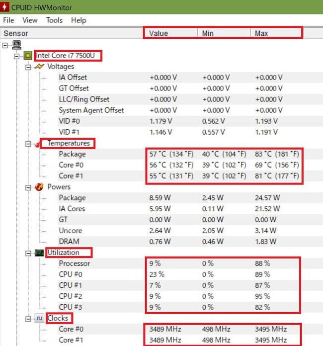 YouTube、Netflix、回線速度計測同時実行時のメインPCのCPU温度等