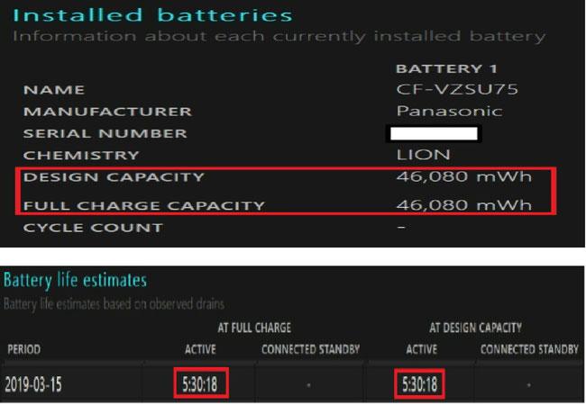 新品バッテリーパック(S)の状態と予想駆動時間