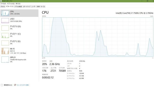 起動直後のメインPC~CPUの使用率が急激に上昇しているのがわかる