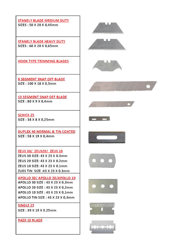 Packaging Blades Diagram Sheet For Customers