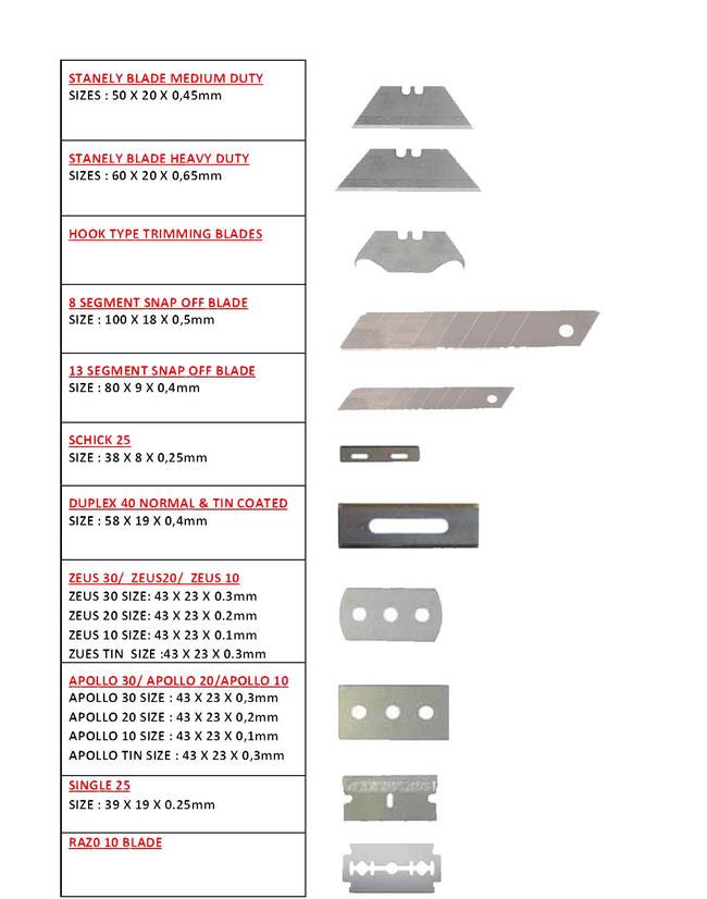 Packaging Blade