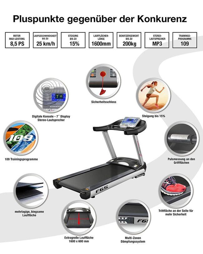 Sportstech F65 Vorteile Laufband Vergleich
