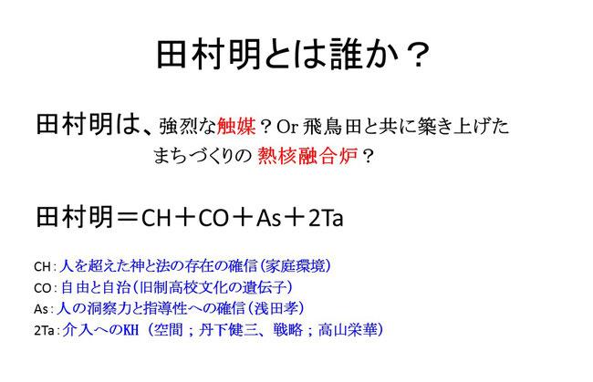 田村明とは誰か?