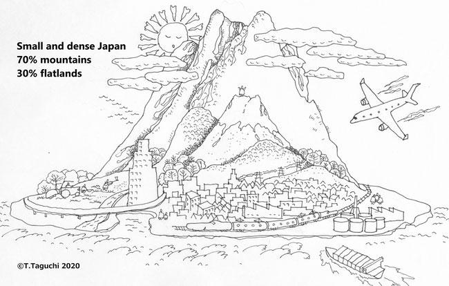 本の紹介で使おうとした図版 Illustration intended to explain the characteristics of Japan