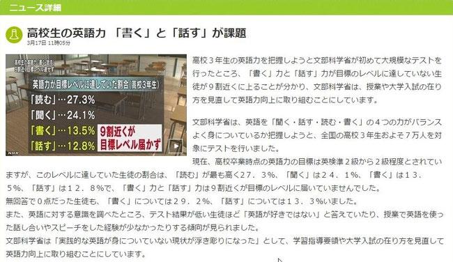 教育 高校3年生の英語力の実態 NHKニュース 15.03.19
