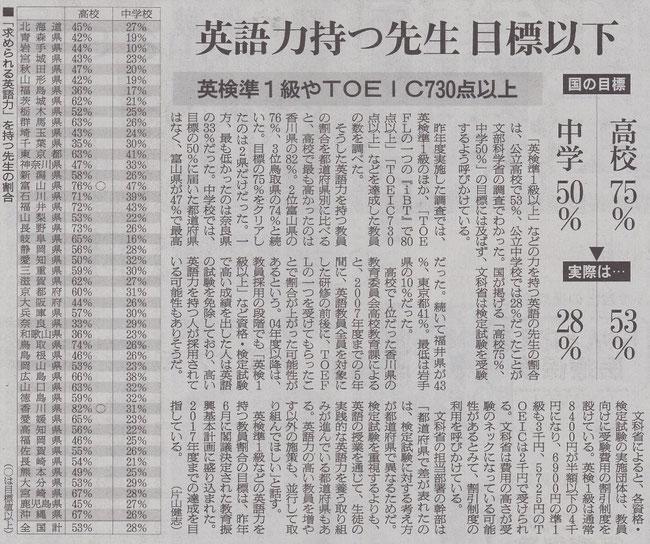 英語力持つ先生、目標以下 (2014.11.20朝日新聞)