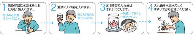 八戸市 くぼた歯科医院 入れ歯 ノンクラスプ 義歯 おすすめ