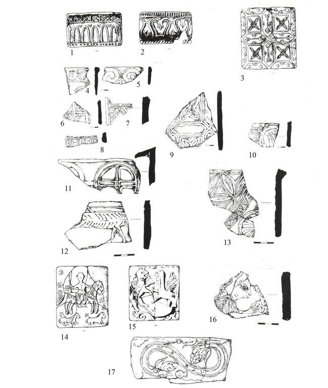 Мал. 2.  Зразки пічних кахлів XVIII ст.  з території Кам'янської Січі