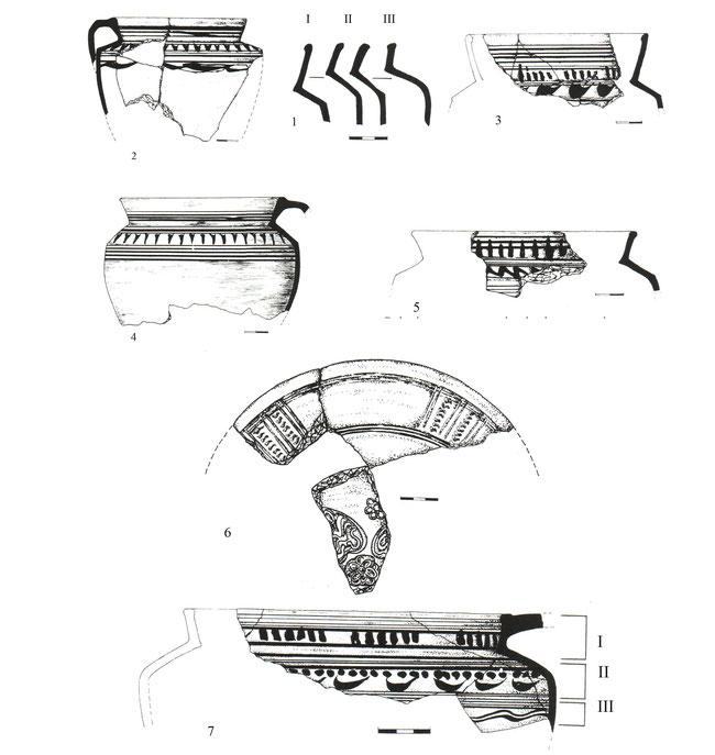Мал. 1.  Гончарні вироби XVІІІ ст., віднайдені на Кам'янській Січі