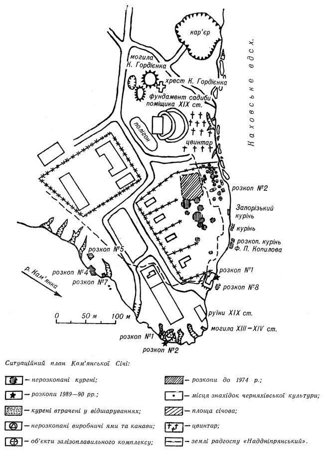 План розкопів на території Кам'янської Січі