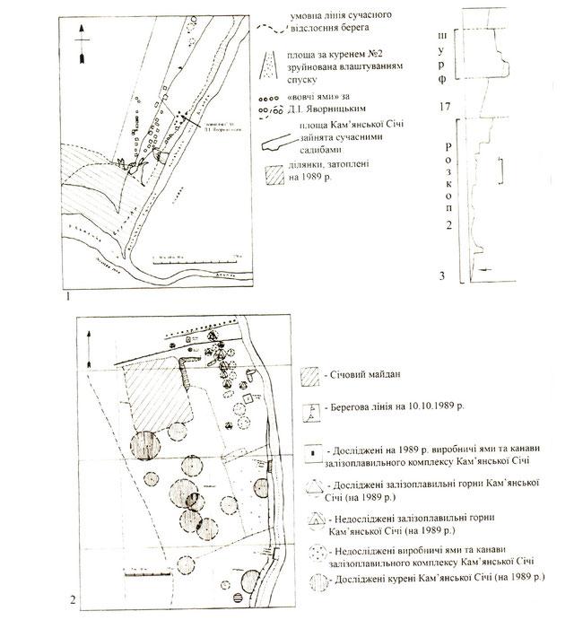 Мал. 3.  Локалізація залізних плавилень Кам'янської Січі