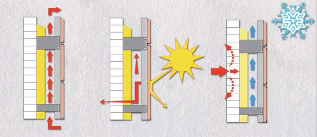 Grafik Ariostea