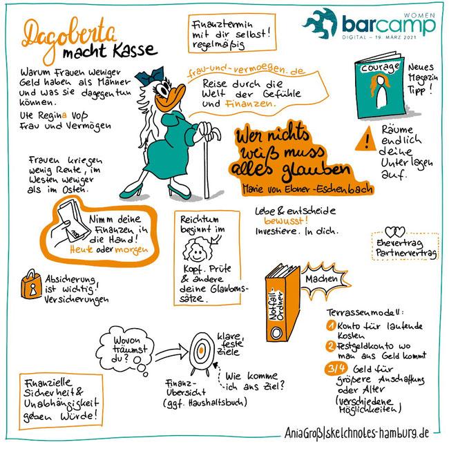 Dagoberta macht Kasse women barcamp Kiel 2021 Ute Regina Voß frau & vermögen