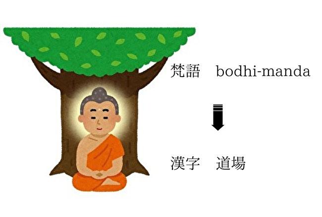 菩提樹下の金剛座