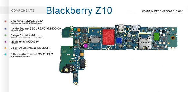 Blackberry Z10 Communications Board, zurück